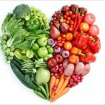 four-heart-healthy-habits_blog.jpg